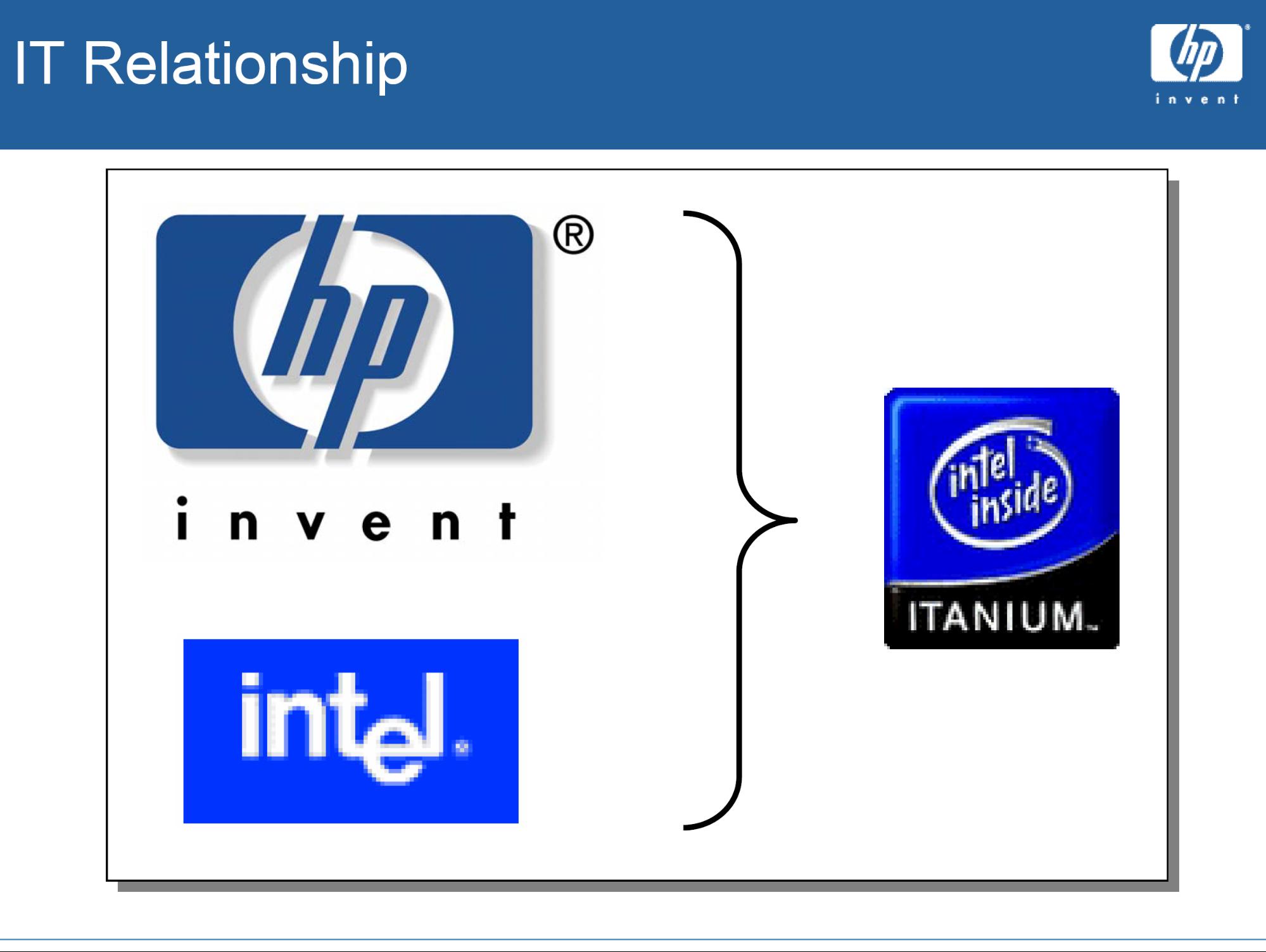 照片中提到了IT Relationship、invent、®,跟康柏、英特爾有關,包含了惠普32 GB PenDrive、USB閃存盤、電腦、USB、生命值