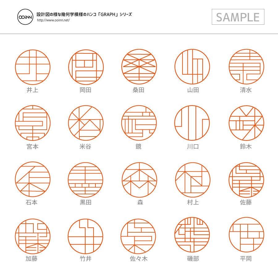 是[面白日本] 設計感洋溢的日式印鑑,發賣即完賣!這篇文章的首圖