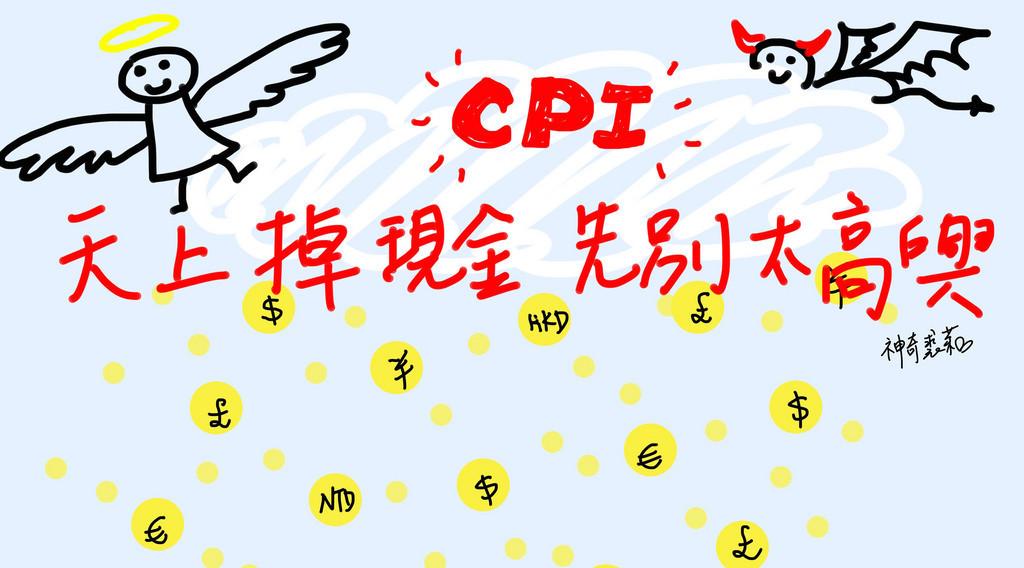 是[鄉民學經濟] 你被「通貨膨脹率 CPI」溫水煮青蛙了嗎?這篇文章的首圖