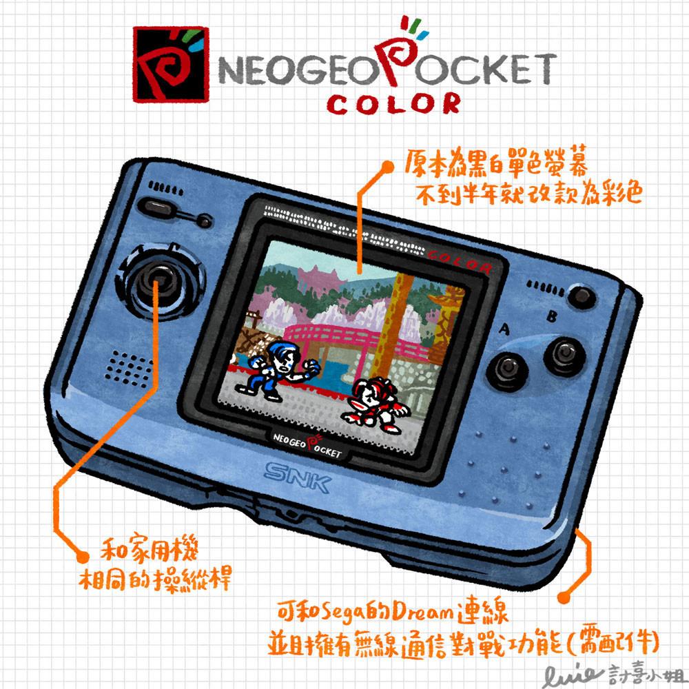 是[經典技研堂]街機王者進軍掌機的曇花一現:SNK Neo Geo Pocket這篇文章的首圖