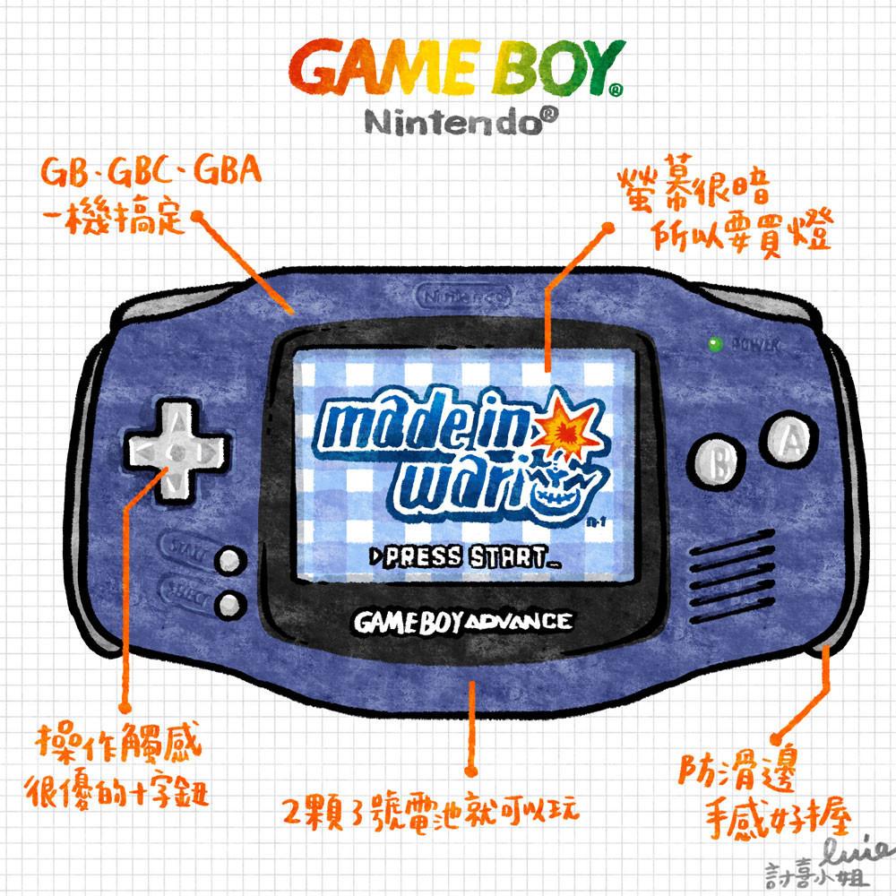 是[經典技研堂]跳脫8位元窠臼!任天堂力求掌機突破之作:Game Boy Advance這篇文章的首圖