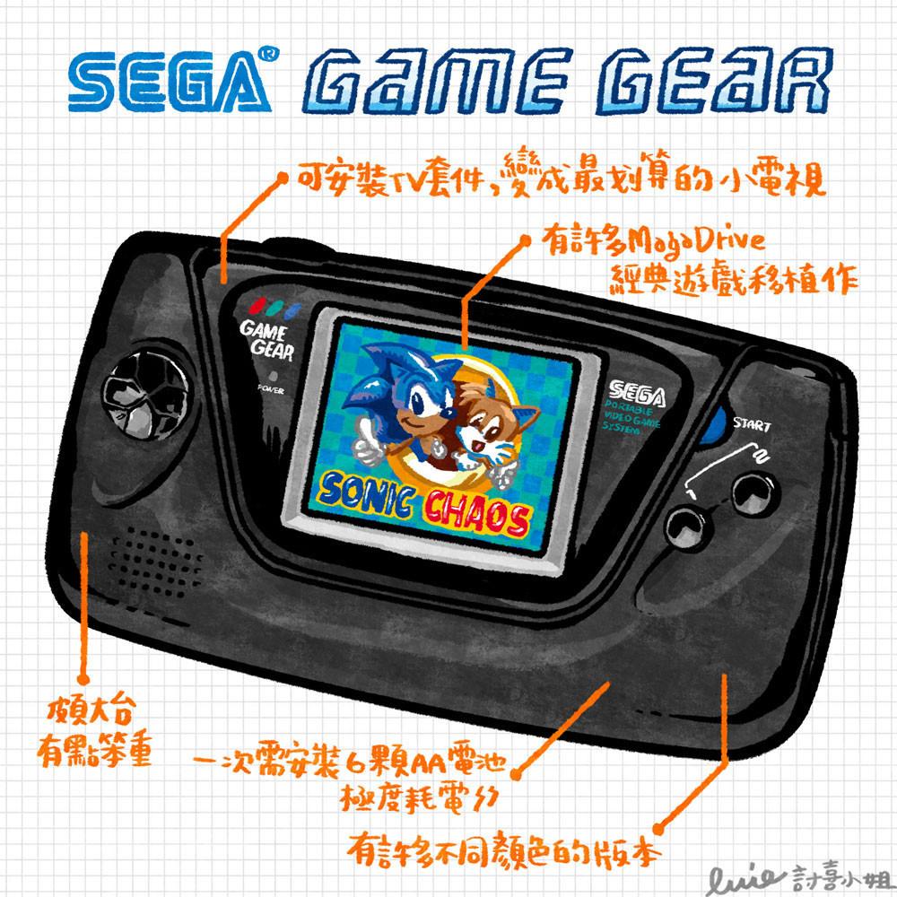 是[經典技研堂]Sega掌上遊戲王國的黑色先驅:Game Gear這篇文章的首圖