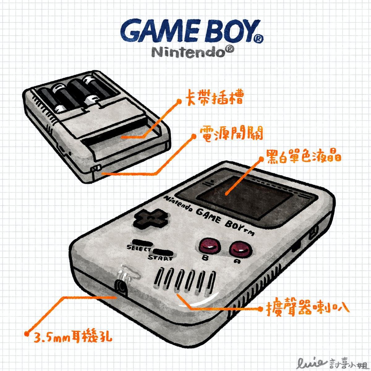 是[經典技研堂]掌中世界的美好時光:人人都愛的Gameboy遊戲機這篇文章的首圖