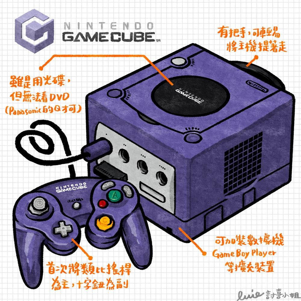 是[經典技研堂]昔日電玩龍頭任天堂打破傳統遊戲思維的奇妙魔方:GameCube這篇文章的首圖