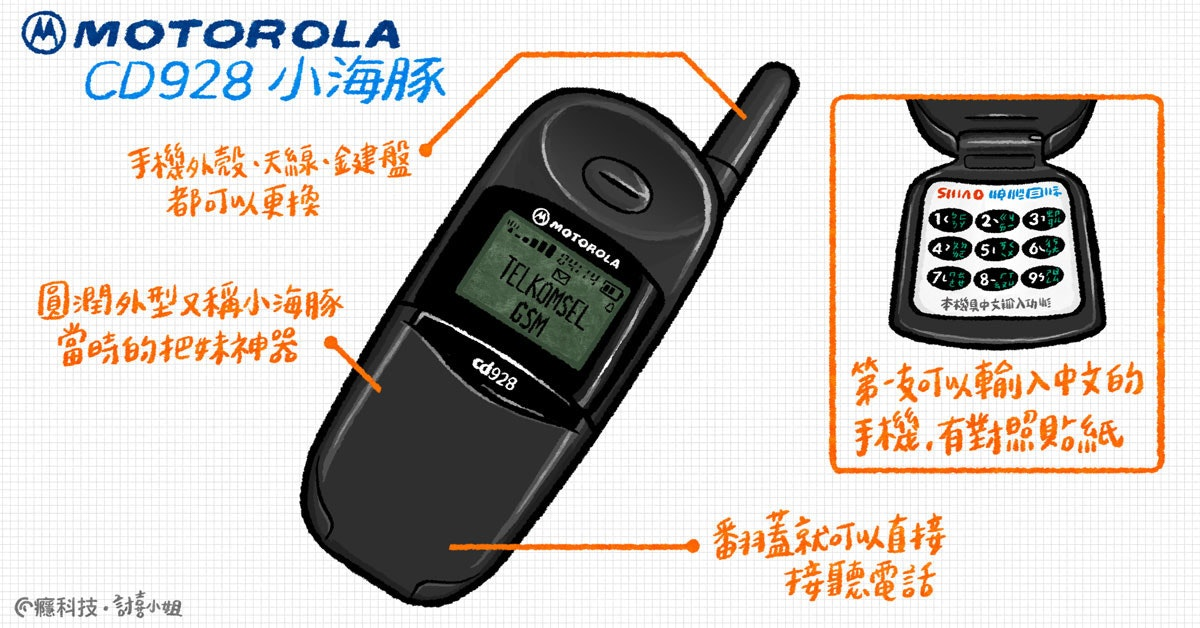 Feature phone, , Cellular network, Motorola, Communication, Product design, Font, Product, Electronics, Mobile Phones, motorola, Electronic device, Technology, Two-way radio, Measuring instrument, Communication Device, Portable communications device