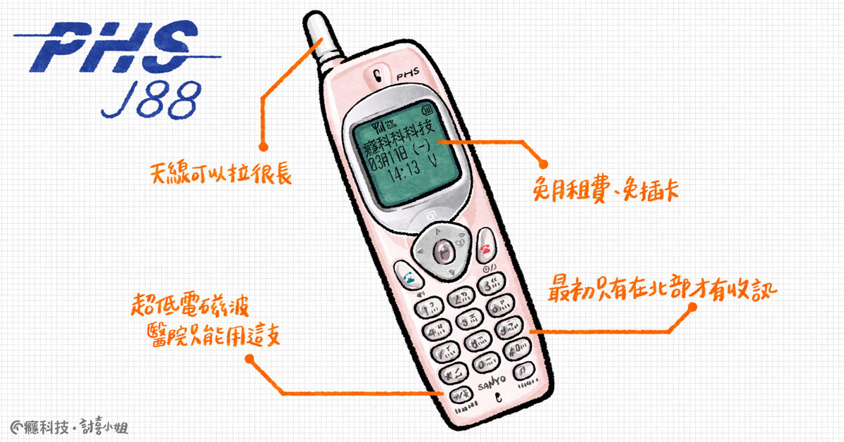 Electronics Accessory, Cellular network, Personal Handy-phone System, Mobile Phones, Product, Product design, Line, Font, Design, Text messaging, personal handy-phone system, Communication Device, Electronic device, Technology, Gadget, Portable communications device, Mobile phone, Line