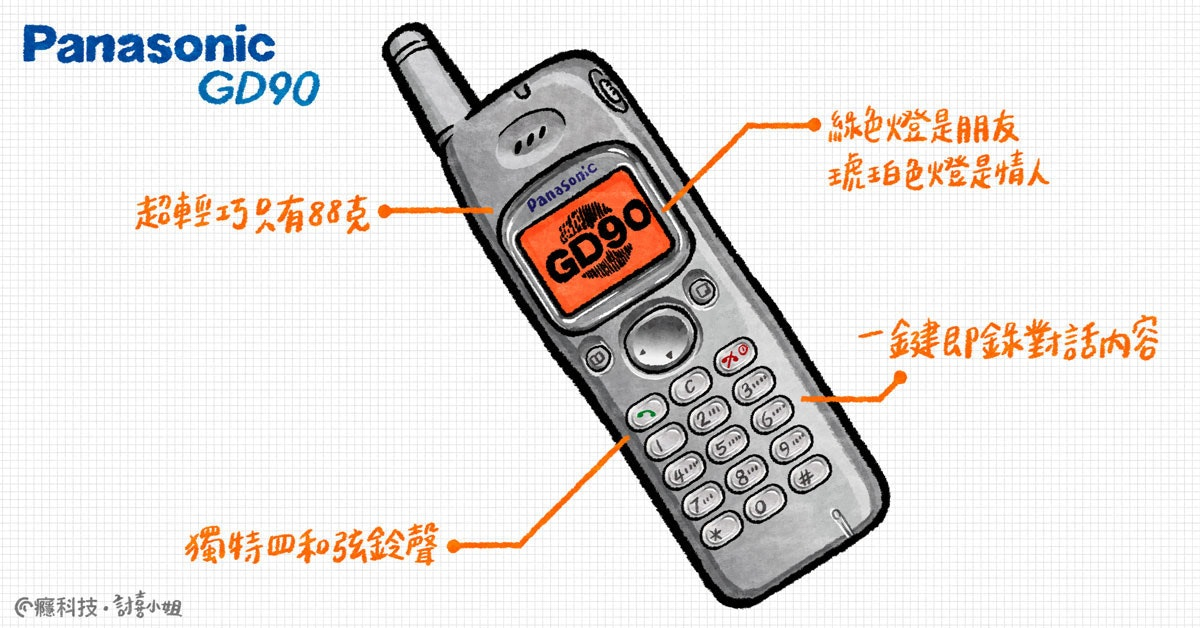 Feature phone, Mobile Phones, Electronics Accessory, Numeric Keypads, Cellular network, , Keypad, Product design, Text messaging, Font, panasonic center, Electronic device, Communication Device, Technology, Gadget, Mobile phone, Two-way radio, Portable communications device, Cordless telephone, Line, Font