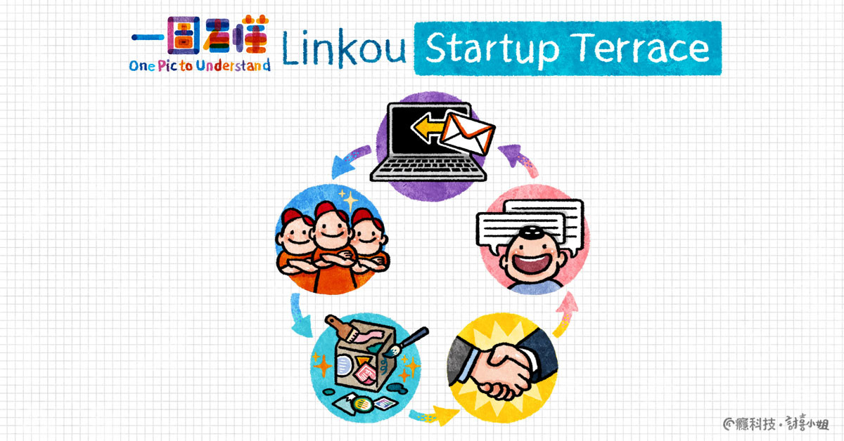 Font, Cartoon, Brand, Line, Technology, Product, design, text, product, product, technology, font, line, area, design, brand, material