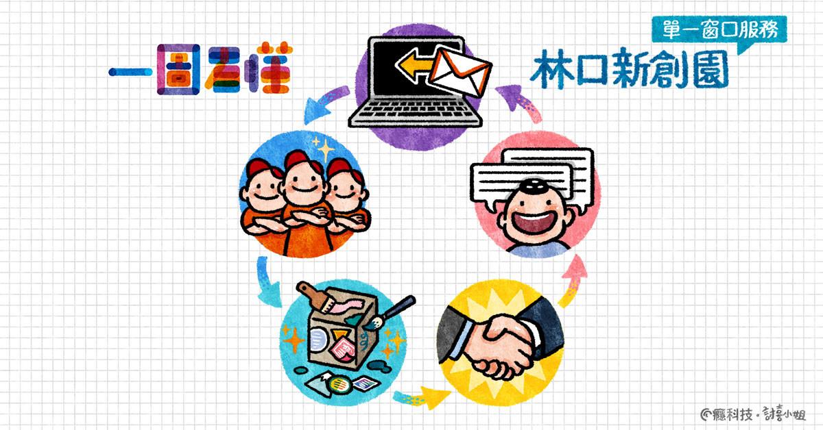 Cartoon, Illustration, Product, Font, Computer Icons, Technology, Line, Text messaging, cartoon, text, product, font, line, technology, area, design, icon, recreation, illustration