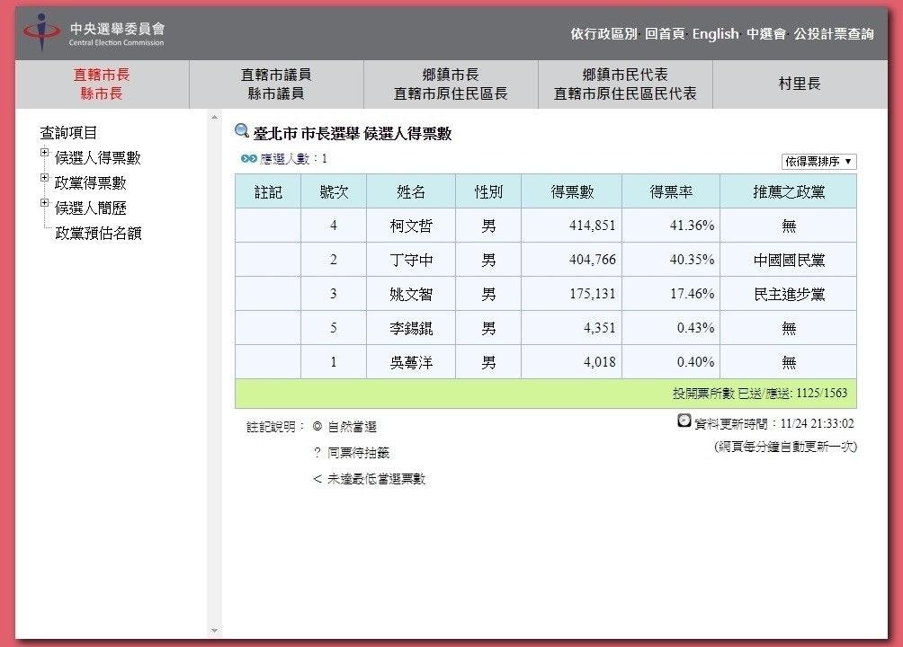 Screenshot, Line, Angle, Font, Brand, software, text, font, product, software, line, screenshot, number, area, document, angle