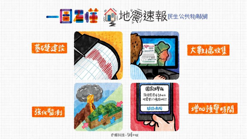 Electronics, Font, Pattern, Brand, Product design, Design, Line, Product, Multimedia, multimedia, text, product, technology, line, font, area, design, multimedia, communication, media