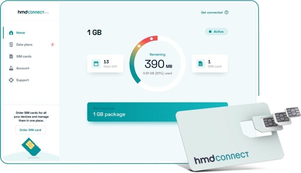 照片中提到了hmdconnecTA、Get connected O、1 GB,跟加爾明有關,包含了多媒體、諾基亞、漫遊、SIM卡、HMD全球