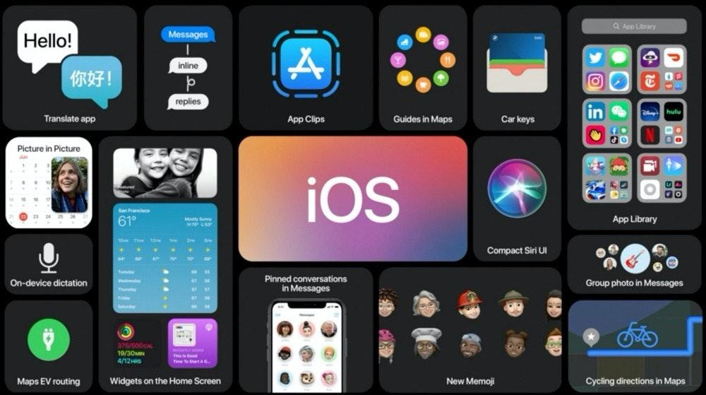 照片中提到了Q App Library、Messages、Hello!,跟英雄組、大都會中心有關,包含了iOS 14、iOS 14、蘋果手機、的iOS、2020蘋果全球開發者大會
