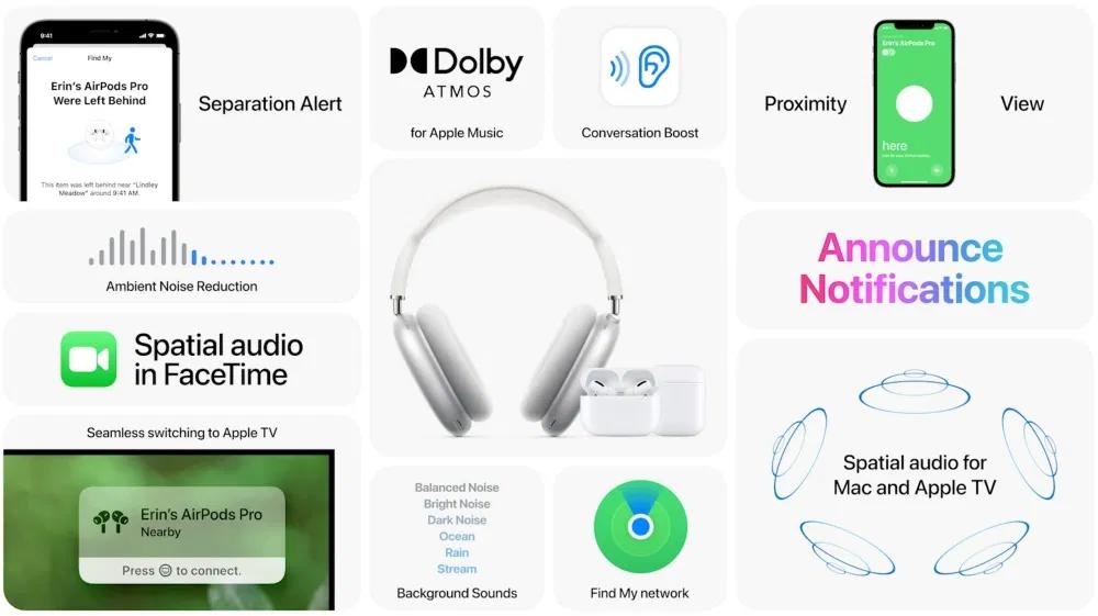 照片中提到了Ao Pro、DODolby、Find My,跟創意技術、衝浪者基金會有關,包含了AirPods、AirPods Pro、蘋果全球開發者大會、蘋果、蘋果
