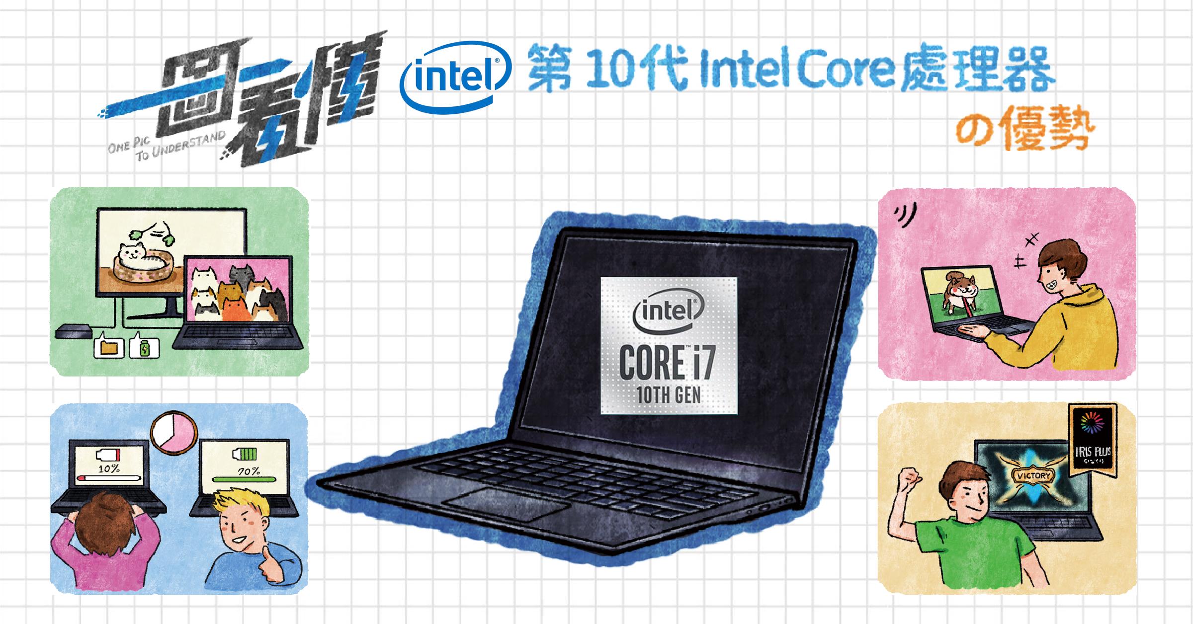 照片中提到了(intel 101t Intel Core、ONE PIC、To UNDERSTAND,跟英特爾、英特爾有關,包含了英特爾、上網本、產品設計、產品