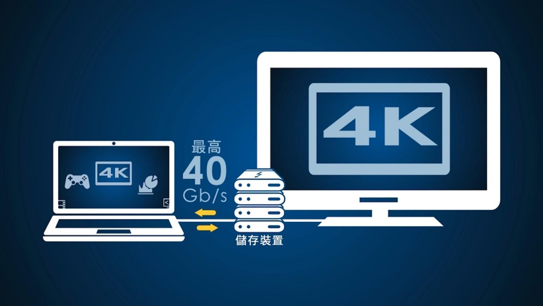 Intel,第10代,處理器,CPU,第10代Intel Core處理器,Thunderbolt 3,4K,HDR,5K