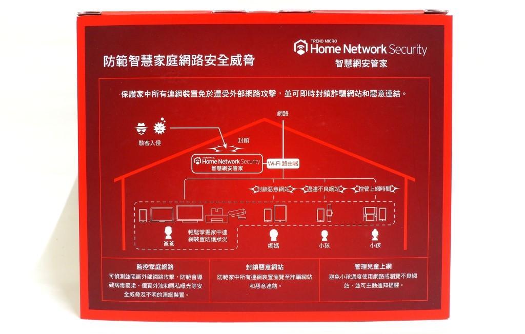 照片中提到了TREND MICRO、防範智慧家庭網路安全威脅、Home Network Security,包含了牌、字形、產品、儀表
