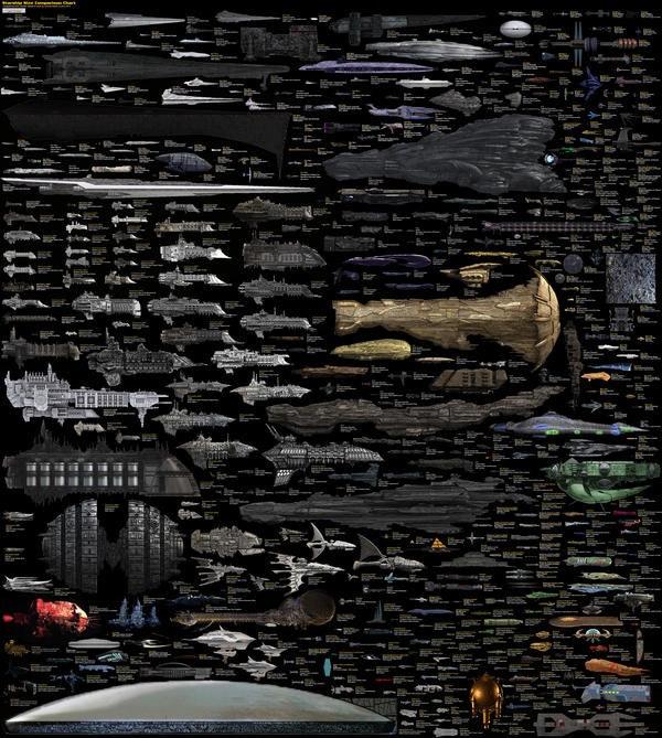 是極其壯觀的太空船集合大圖解,有興趣的朋友快來看看有哪些吧這篇文章的首圖