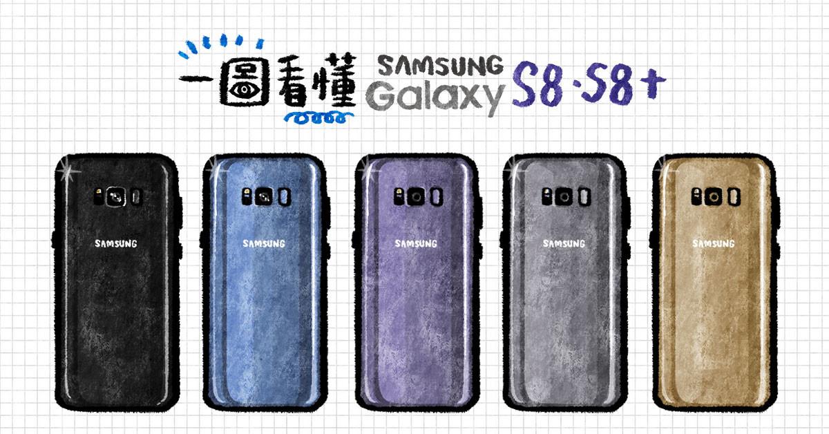 是一圖看懂 三星Galaxy S8、S8+首款虹膜支付手機這篇文章的首圖
