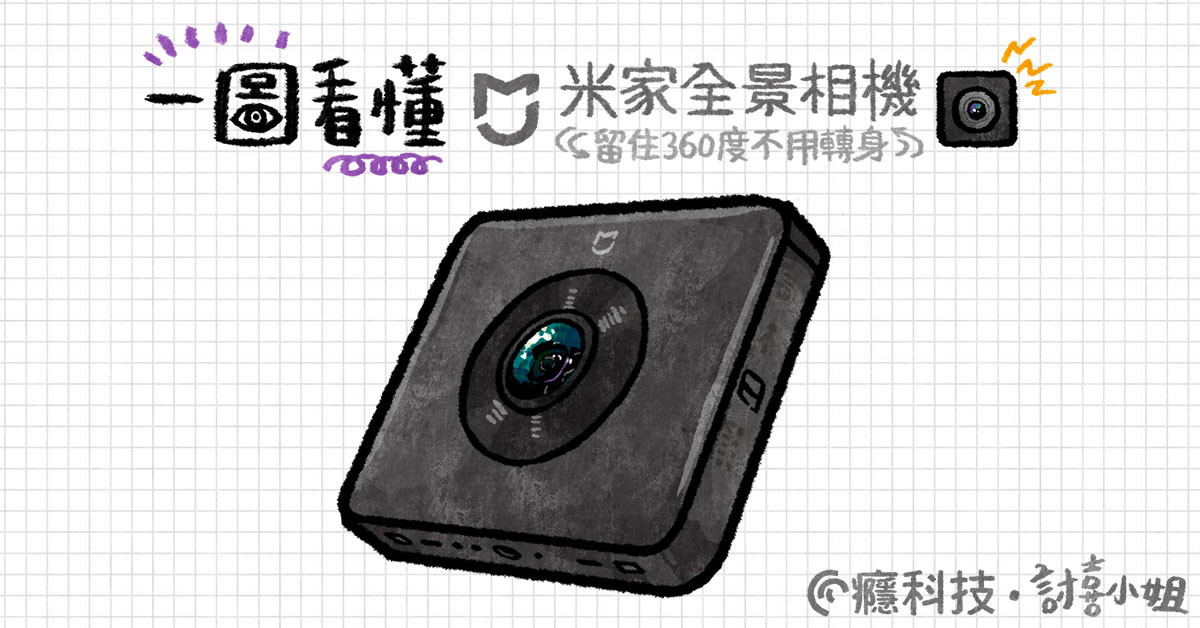 是一圖看懂 米家全景相機 台灣版這篇文章的首圖