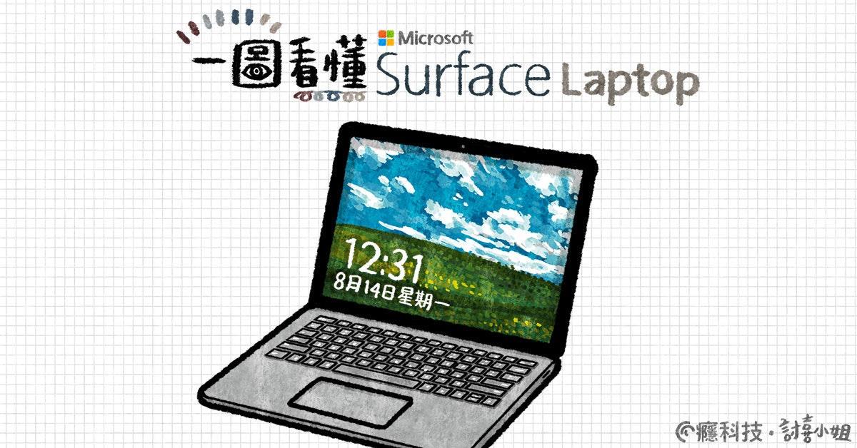 是一圖看懂 Microsoft Surface Laptop這篇文章的首圖