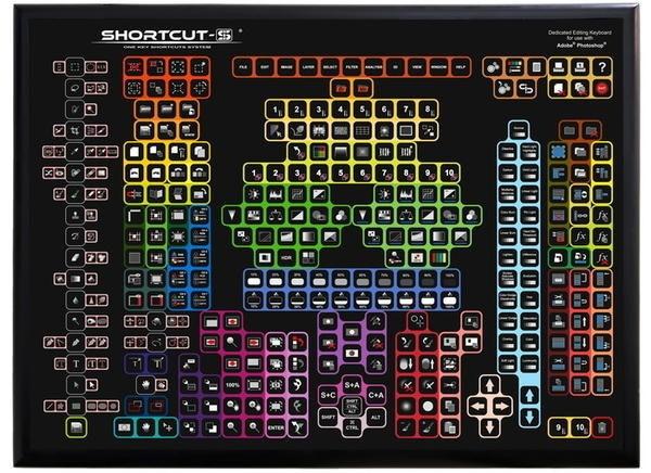 是Photoshop 專用 319 鍵的鍵盤 Shortcut-S這篇文章的首圖