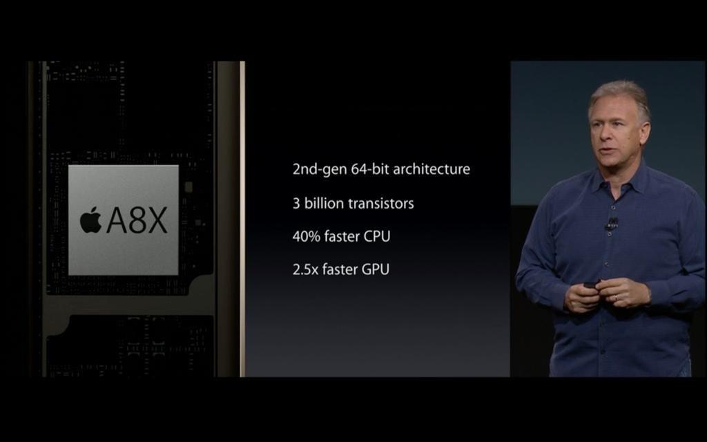 是測試軟體披露,蘋果 iPad Air 2 搭載的 A8X 處理器為三核心設計這篇文章的首圖