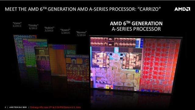 是Computex 2015 : 全新 Excavator CPU 架構結合 GCN 3.0 的筆電級高效能 SoC , AMD 第六代 APU Carrizo 正式發表這篇文章的首圖