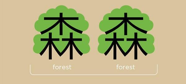 是Chineasy:讓你簡單看懂中文字!這篇文章的首圖
