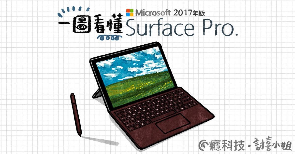 是一圖看懂 2017年版Surface Pro這篇文章的首圖
