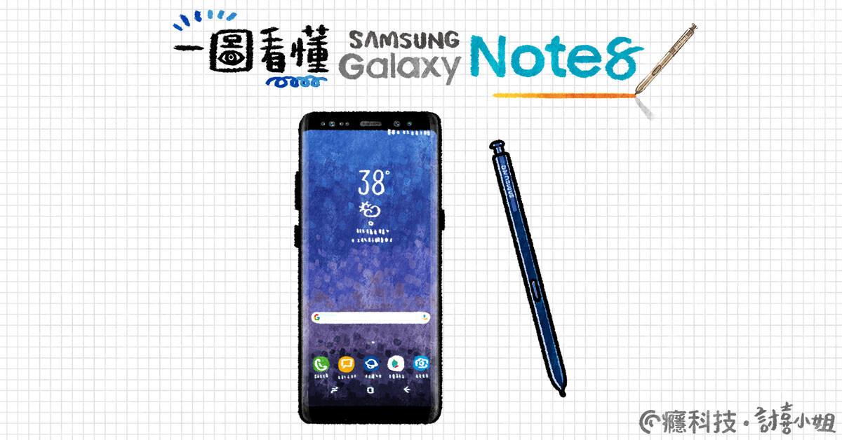 是一圖看懂 Samsung Galaxy Note 8這篇文章的首圖