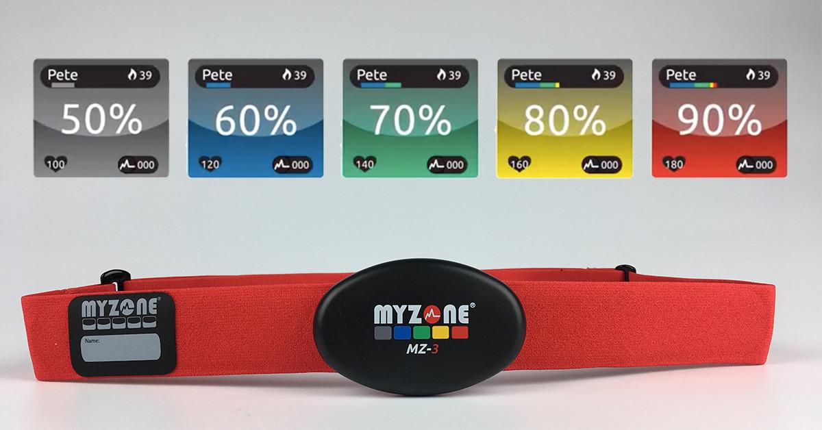 軟科技: 到底運動多少,就讓 MYZONE 心率帶告訴你