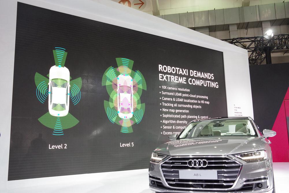 是俥科技: Audi 攜手 NVIDIA ,為台灣帶來數位虛擬駕駛艙與 Level 3 自動駕駛技術這篇文章的第8圖