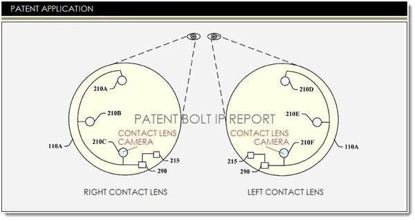 是Google 申請具攝錄功能、眨眼操控的隱形眼鏡專利這篇文章的首圖