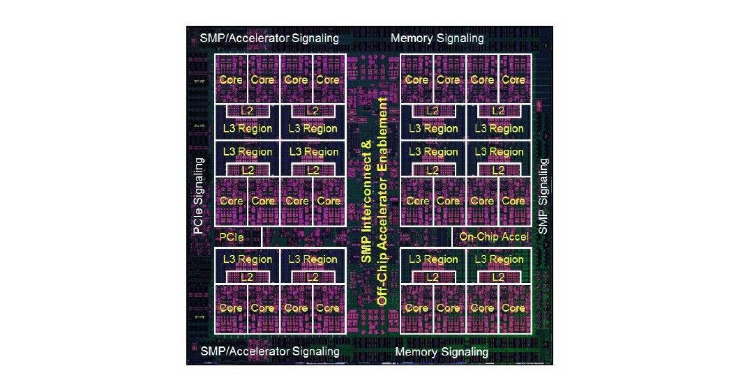 是IBM Power 9處理器解析 地球上最強大泛用處理器這篇文章的首圖