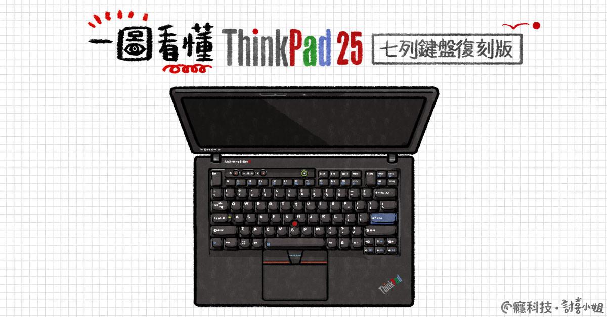 是一圖看懂 ThinkPad 25 七列鍵盤復刻版這篇文章的首圖