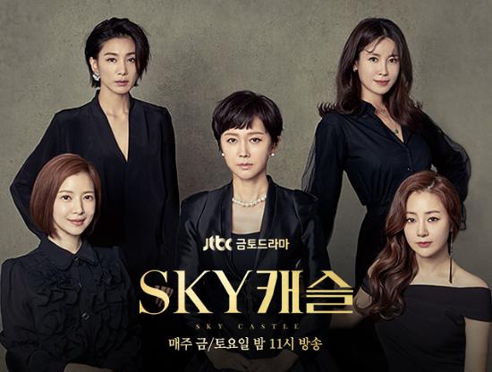 是收視率超越《鬼怪》!5點認識無大咖卻爆紅的韓劇《SKY castle天空之城》這篇文章的首圖