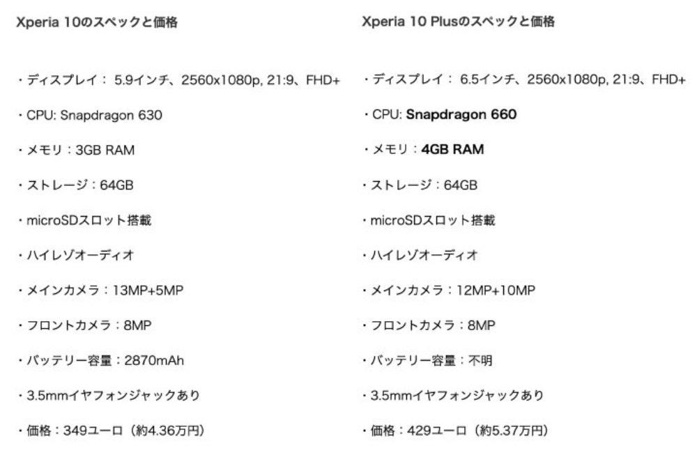 是Xepria XA3系列新機,實際硬體規格再曝光這篇文章的首圖